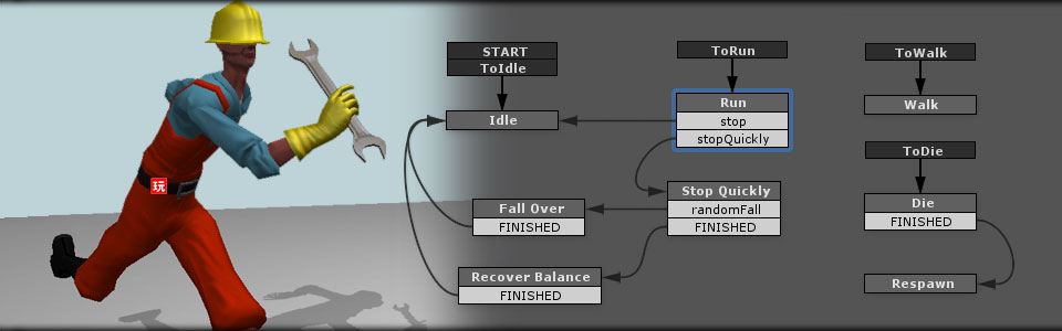 PlayMaker - Visual Scripting for Unity